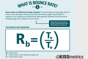 Google website bounce rate