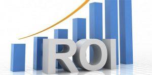 ROI marketing business results Perth Australia